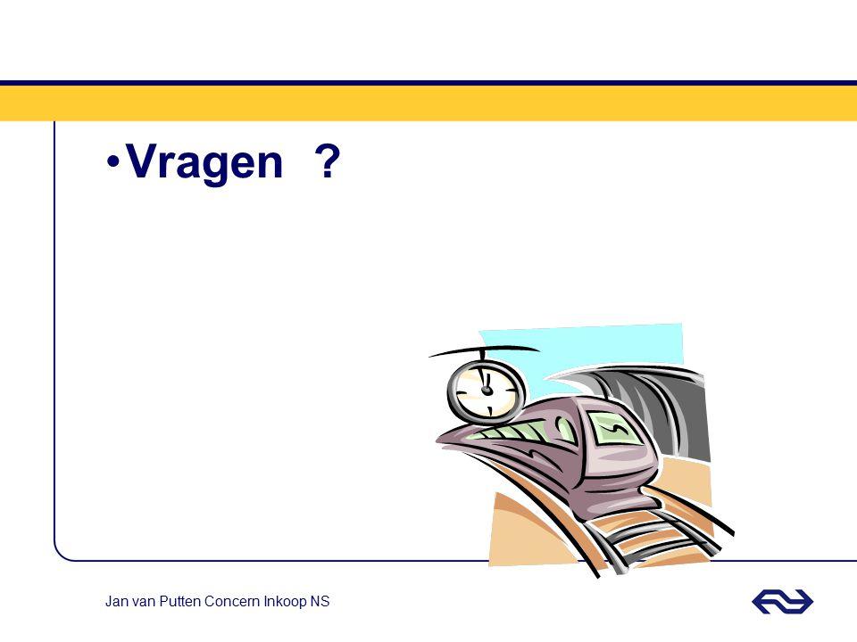 Jan van Putten Concern Inkoop NS Soorten veilingen First price sealed bid Second price sealed bid (reversed) Dutch (opslag dmv klok) (reversed) Englis