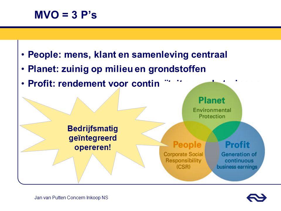 Jan van Putten Concern Inkoop NS MVO = 3 P's People: mens, klant en samenleving centraal Planet: zuinig op milieu en grondstoffen Profit: rendement voor continuïteit en verbeteringen Bedrijfsmatig geïntegreerd opereren!