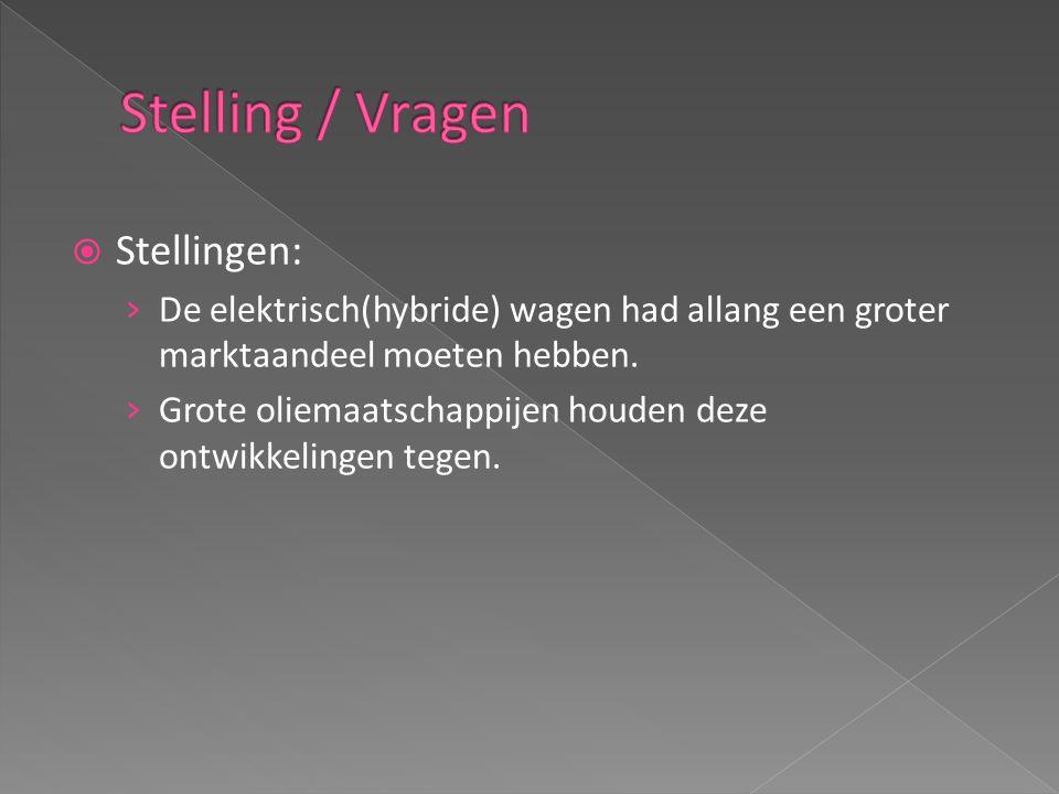  Stellingen: › De elektrisch(hybride) wagen had allang een groter marktaandeel moeten hebben.