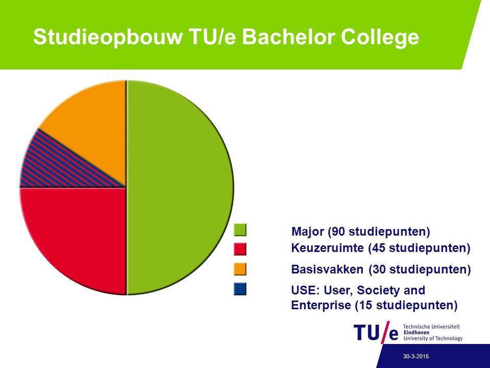 Studieopbouw TU/e Bachelor College 30-3-2015 Major (90 studiepunten) Keuzeruimte (45 studiepunten) Basisvakken (30 studiepunten) USE: User, Society and Enterprise (15 studiepunten)