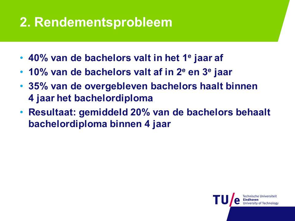 2. Rendementsprobleem 40% van de bachelors valt in het 1 e jaar af 10% van de bachelors valt af in 2 e en 3 e jaar 35% van de overgebleven bachelors h