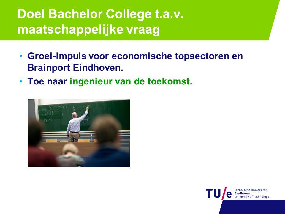 Doel Bachelor College t.a.v. maatschappelijke vraag Groei-impuls voor economische topsectoren en Brainport Eindhoven. Toe naar ingenieur van de toekom