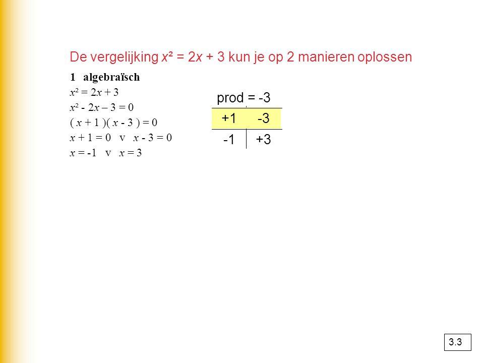 De vergelijking x² = 2x + 3 kun je op 2 manieren oplossen 1algebraïsch x² = 2x + 3 x² - 2x – 3 = 0 ( x + 1 )( x - 3 ) = 0 x + 1 = 0 v x - 3 = 0 x = -1 v x = 3 +3 -3+1 prod = -3 -3+1 3.3