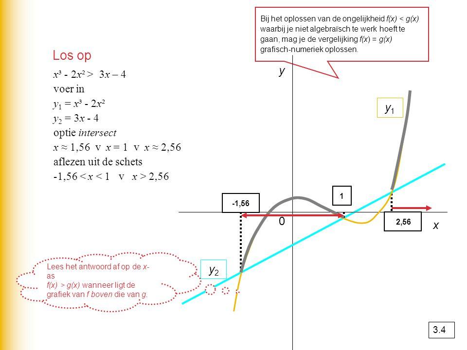 Bij het oplossen van de ongelijkheid f(x) < g(x) waarbij je niet algebraïsch te werk hoeft te gaan, mag je de vergelijking f(x) = g(x) grafisch-numeri