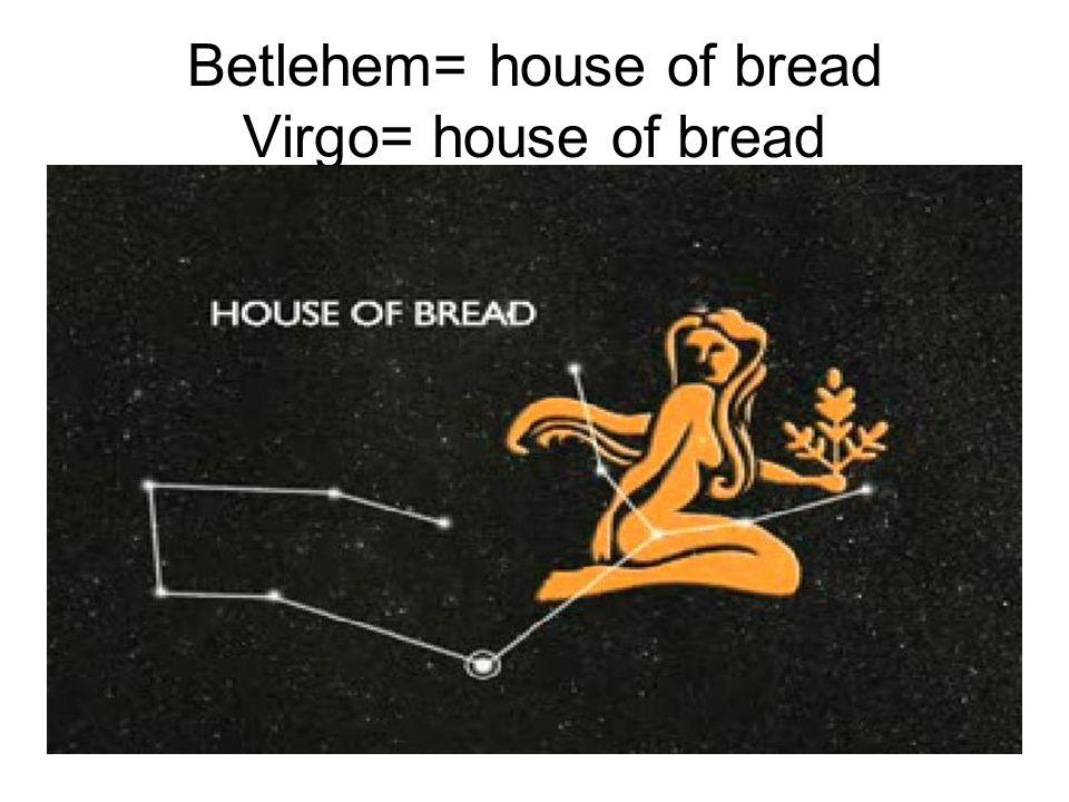Betlehem= house of bread Virgo= house of bread