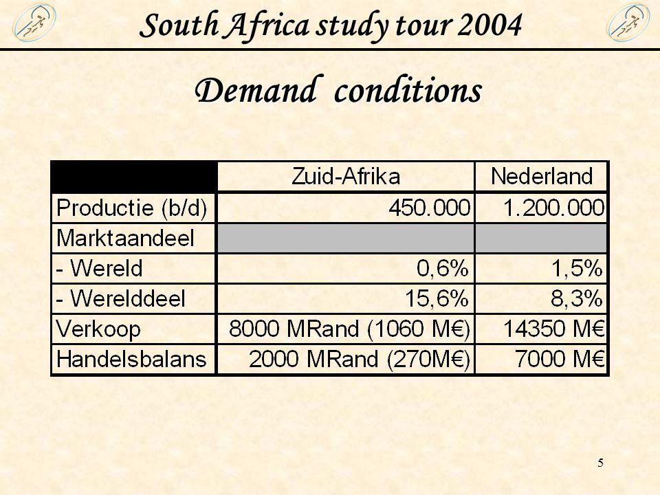 South Africa study tour 2004 6 Factor conditions Geografische ligging –Gunstig (toegang sub-Sahara & zuiden Amerika en Azie) Infrastructuur –Ontwikkeld rond stedelijk gebied.