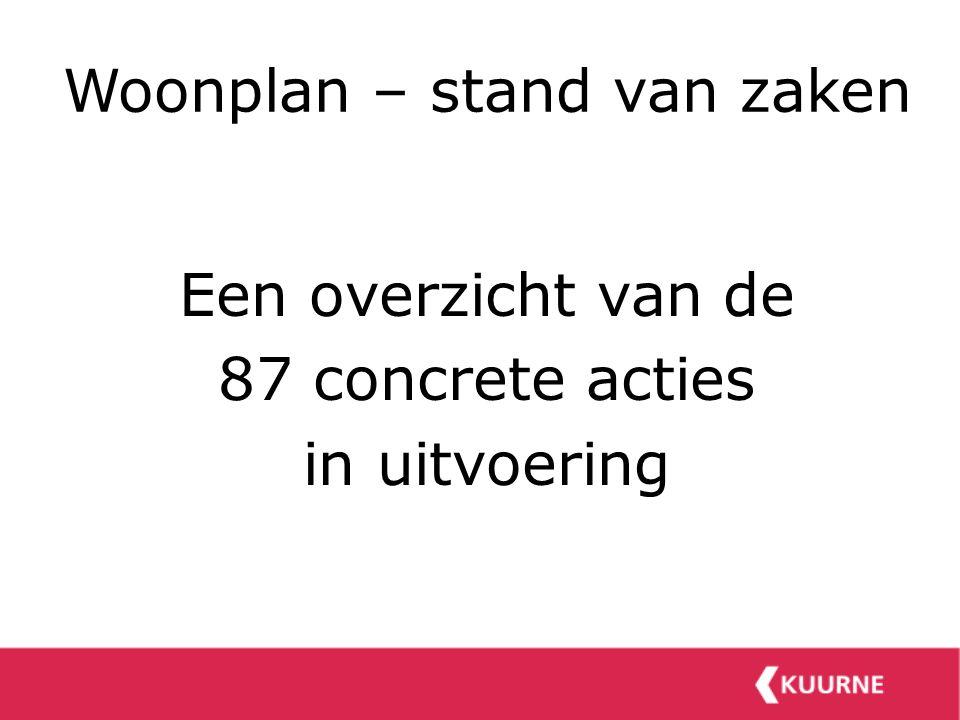 Woonplan – stand van zaken Een overzicht van de 87 concrete acties in uitvoering