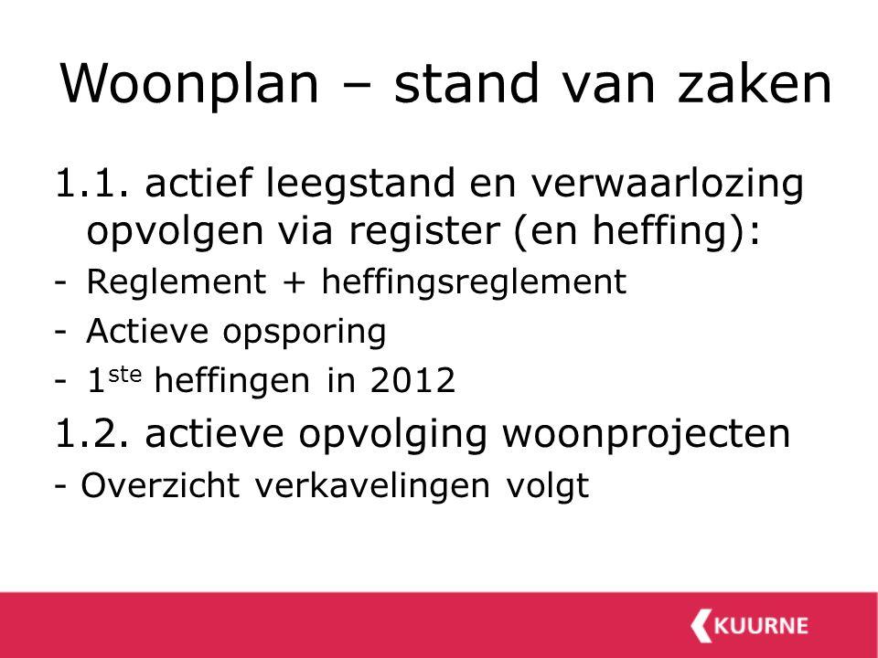 Woonplan – stand van zaken 1.1. actief leegstand en verwaarlozing opvolgen via register (en heffing): -Reglement + heffingsreglement -Actieve opsporin