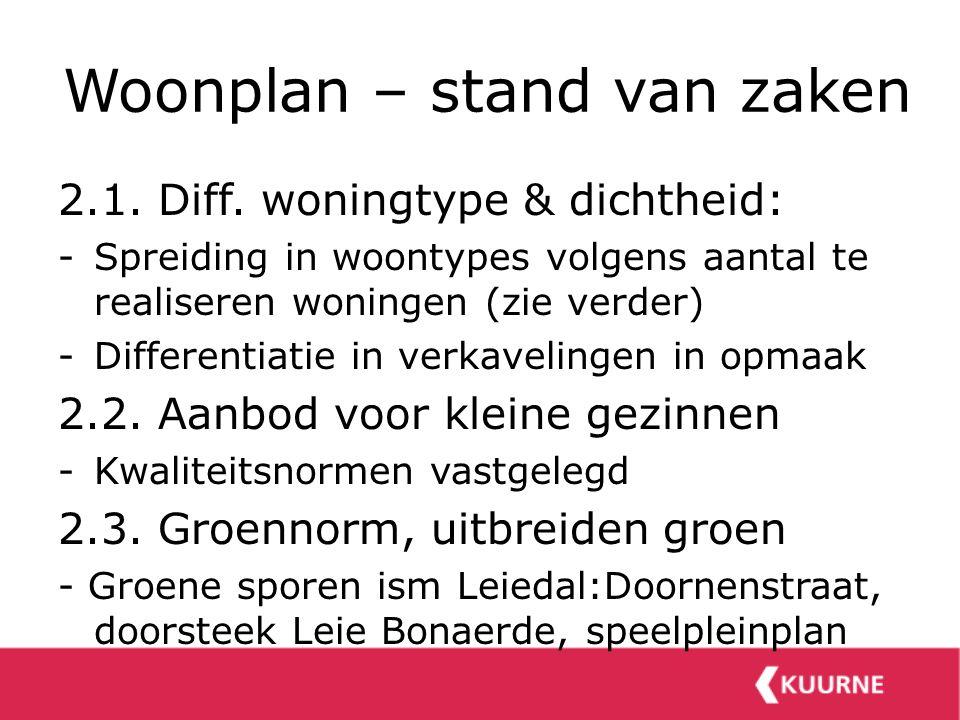 Woonplan – stand van zaken 2.1. Diff. woningtype & dichtheid: -Spreiding in woontypes volgens aantal te realiseren woningen (zie verder) -Differentiat