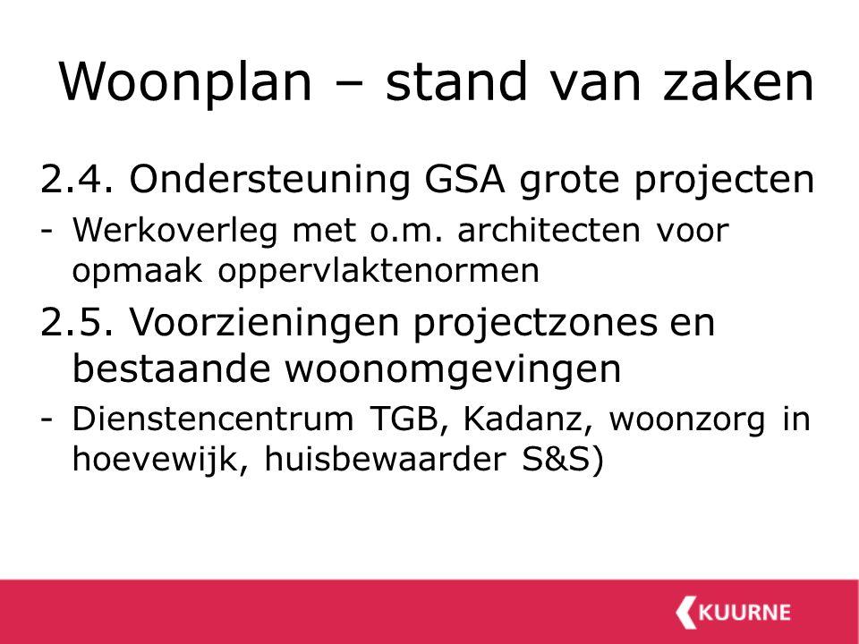 Woonplan – stand van zaken 2.4. Ondersteuning GSA grote projecten -Werkoverleg met o.m. architecten voor opmaak oppervlaktenormen 2.5. Voorzieningen p
