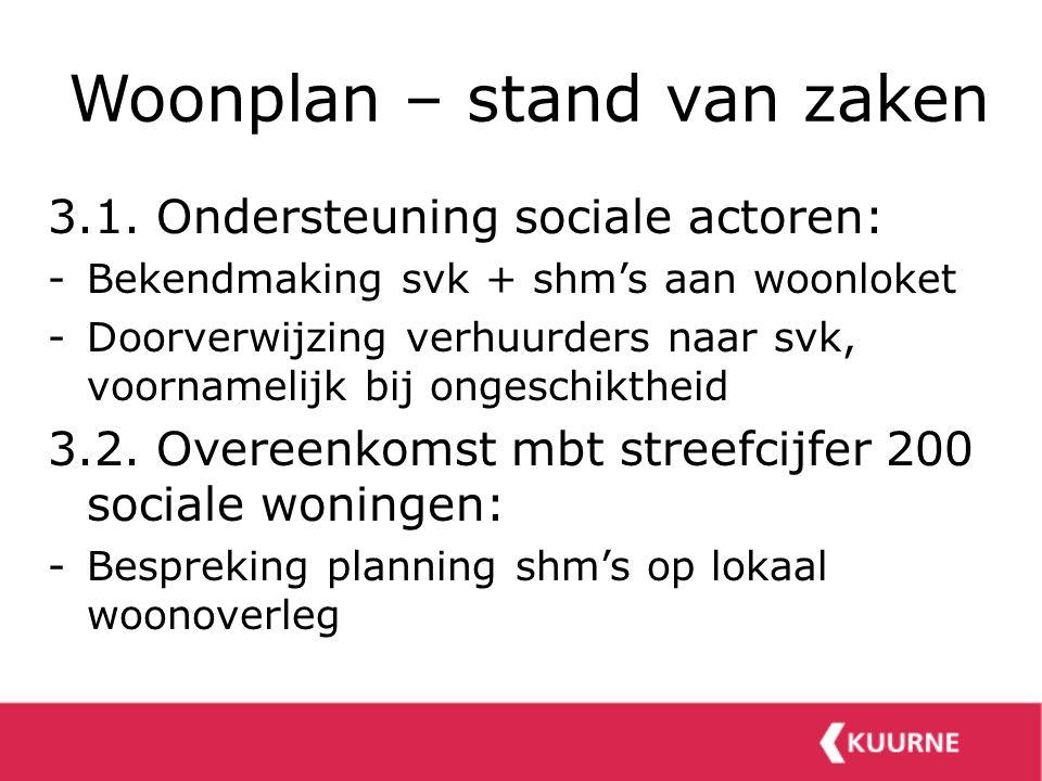 Woonplan – stand van zaken 3.1. Ondersteuning sociale actoren: -Bekendmaking svk + shm's aan woonloket -Doorverwijzing verhuurders naar svk, voornamel
