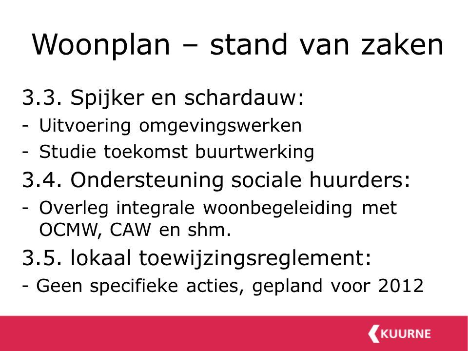 Woonplan – stand van zaken 3.3. Spijker en schardauw: -Uitvoering omgevingswerken -Studie toekomst buurtwerking 3.4. Ondersteuning sociale huurders: -