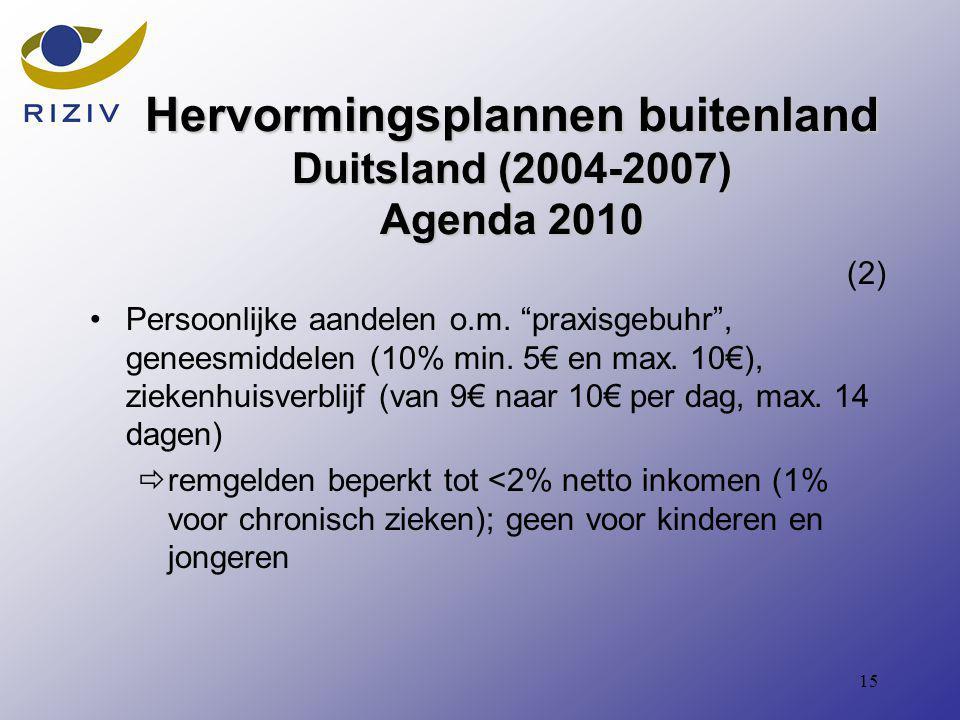15 Hervormingsplannen buitenland Duitsland (2004-2007) Agenda 2010 (2) Persoonlijke aandelen o.m.