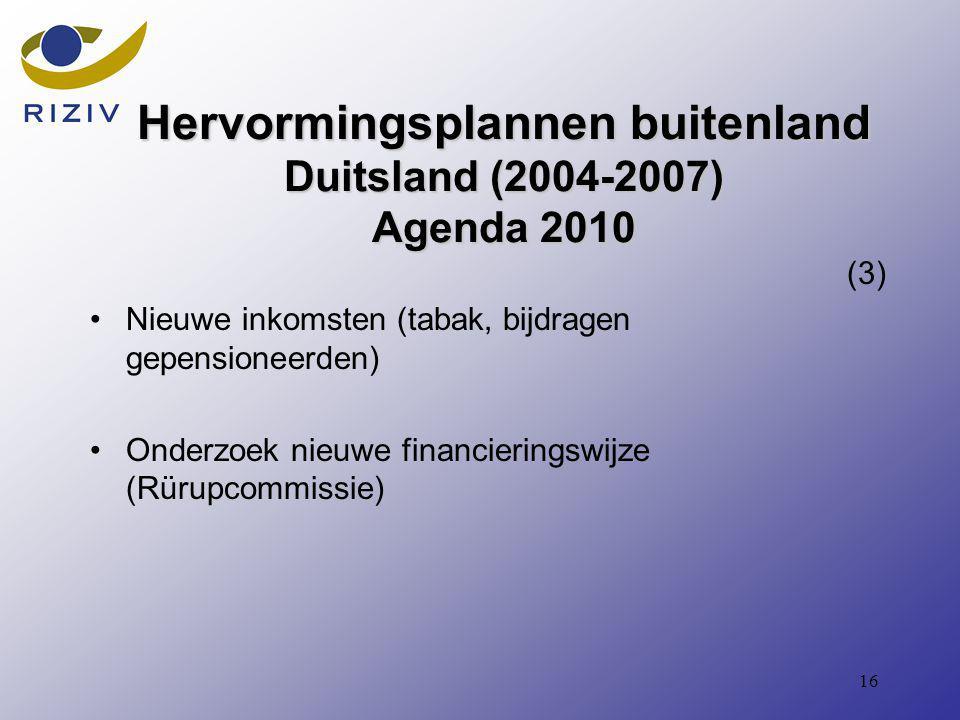 16 Hervormingsplannen buitenland Duitsland (2004-2007) Agenda 2010 (3) Nieuwe inkomsten (tabak, bijdragen gepensioneerden) Onderzoek nieuwe financieringswijze (Rürupcommissie)