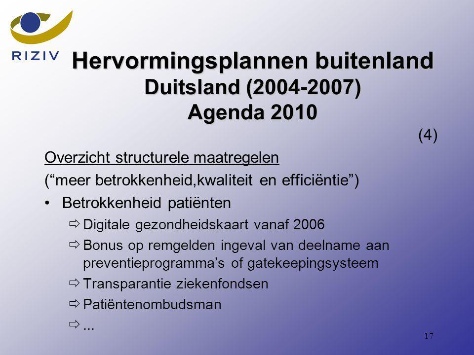 17 Hervormingsplannen buitenland Duitsland (2004-2007) Agenda 2010 (4) Overzicht structurele maatregelen ( meer betrokkenheid,kwaliteit en efficiëntie ) Betrokkenheid patiënten  Digitale gezondheidskaart vanaf 2006  Bonus op remgelden ingeval van deelname aan preventieprogramma's of gatekeepingsysteem  Transparantie ziekenfondsen  Patiëntenombudsman ...
