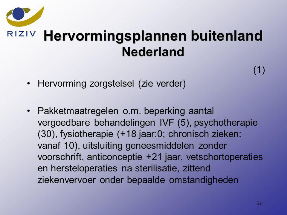 20 Hervormingsplannen buitenland Nederland (1) Hervorming zorgstelsel (zie verder) Pakketmaatregelen o.m.