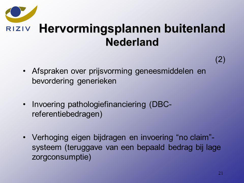 21 Hervormingsplannen buitenland Nederland (2) Afspraken over prijsvorming geneesmiddelen en bevordering generieken Invoering pathologiefinanciering (DBC- referentiebedragen) Verhoging eigen bijdragen en invoering no claim - systeem (teruggave van een bepaald bedrag bij lage zorgconsumptie)