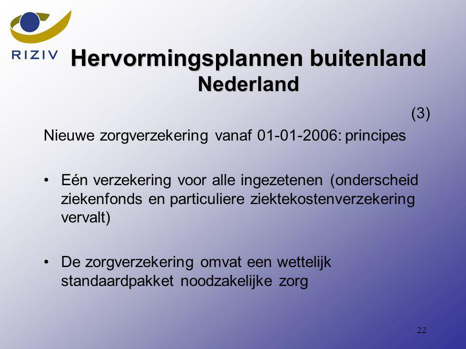22 Hervormingsplannen buitenland Nederland (3) Nieuwe zorgverzekering vanaf 01-01-2006: principes Eén verzekering voor alle ingezetenen (onderscheid ziekenfonds en particuliere ziektekostenverzekering vervalt) De zorgverzekering omvat een wettelijk standaardpakket noodzakelijke zorg