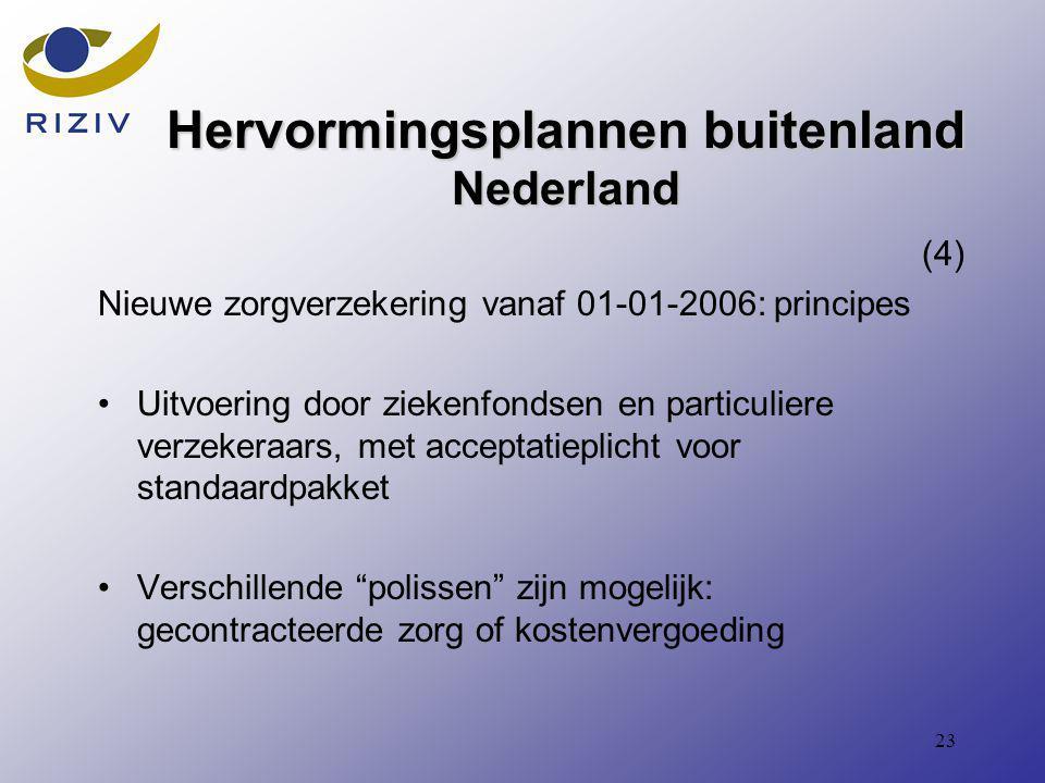 23 Hervormingsplannen buitenland Nederland (4) Nieuwe zorgverzekering vanaf 01-01-2006: principes Uitvoering door ziekenfondsen en particuliere verzekeraars, met acceptatieplicht voor standaardpakket Verschillende polissen zijn mogelijk: gecontracteerde zorg of kostenvergoeding