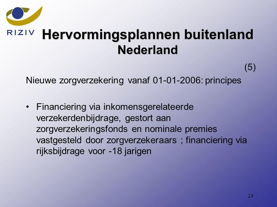 24 Hervormingsplannen buitenland Nederland (5) Nieuwe zorgverzekering vanaf 01-01-2006: principes Financiering via inkomensgerelateerde verzekerdenbijdrage, gestort aan zorgverzekeringsfonds en nominale premies vastgesteld door zorgverzekeraars ; financiering via rijksbijdrage voor -18 jarigen