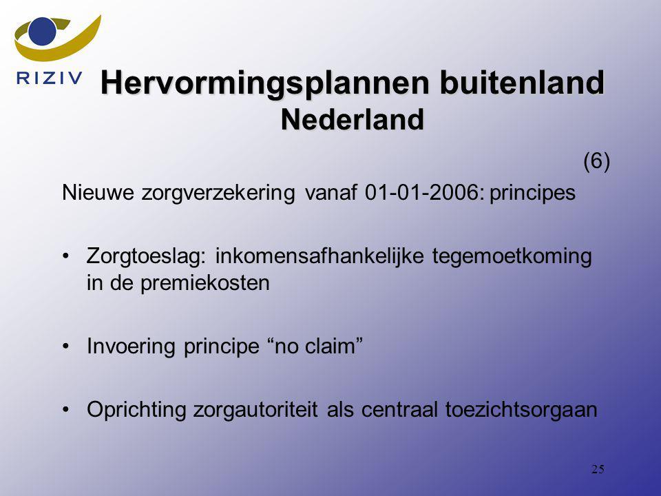 25 Hervormingsplannen buitenland Nederland (6) Nieuwe zorgverzekering vanaf 01-01-2006: principes Zorgtoeslag: inkomensafhankelijke tegemoetkoming in de premiekosten Invoering principe no claim Oprichting zorgautoriteit als centraal toezichtsorgaan