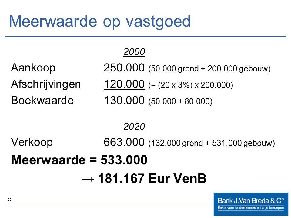 22 Meerwaarde op vastgoed 2000 Aankoop250.000 (50.000 grond + 200.000 gebouw) Afschrijvingen120.000 (= (20 x 3%) x 200.000) Boekwaarde130.000 (50.000
