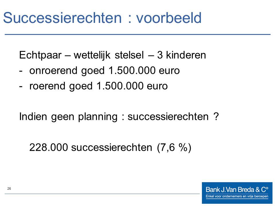 25 Successierechten : voorbeeld Echtpaar – wettelijk stelsel – 3 kinderen -onroerend goed 1.500.000 euro -roerend goed 1.500.000 euro Indien geen plan