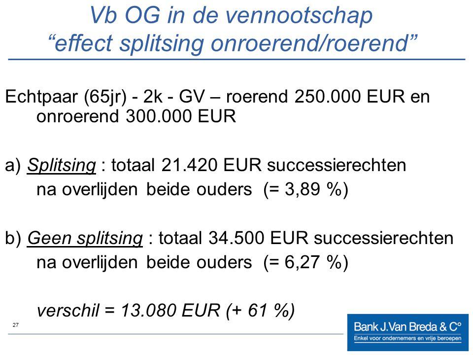 """27 Vb OG in de vennootschap """"effect splitsing onroerend/roerend"""" Echtpaar (65jr) - 2k - GV – roerend 250.000 EUR en onroerend 300.000 EUR a) Splitsing"""