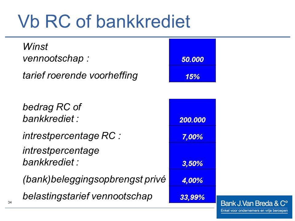 34 Vb RC of bankkrediet Winst vennootschap : 50.000 tarief roerende voorheffing 15% bedrag RC of bankkrediet : 200.000 intrestpercentage RC : 7,00% in