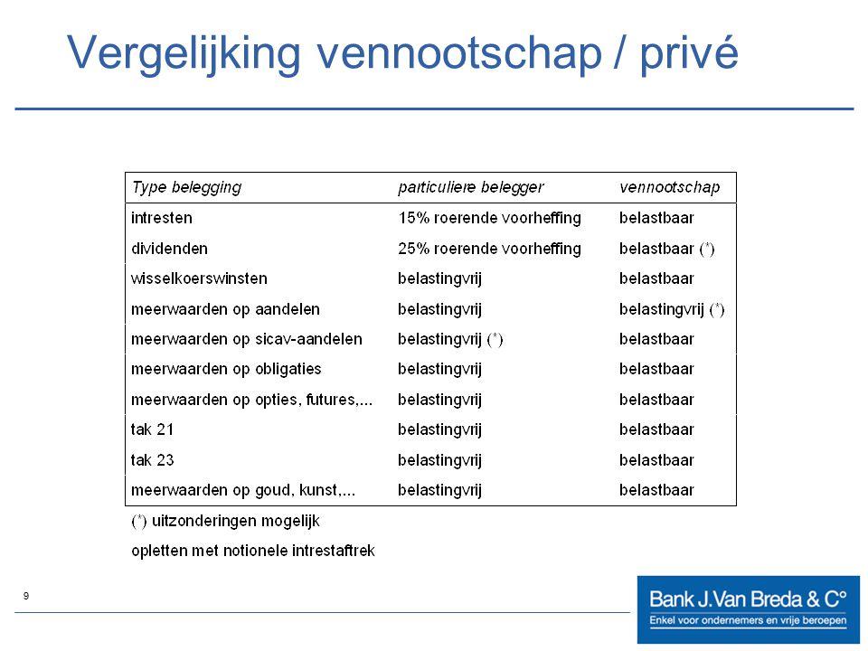 9 Vergelijking vennootschap / privé