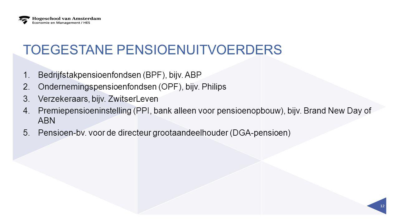 TOEGESTANE PENSIOENUITVOERDERS 1.Bedrijfstakpensioenfondsen (BPF), bijv. ABP 2.Ondernemingspensioenfondsen (OPF), bijv. Philips 3.Verzekeraars, bijv.