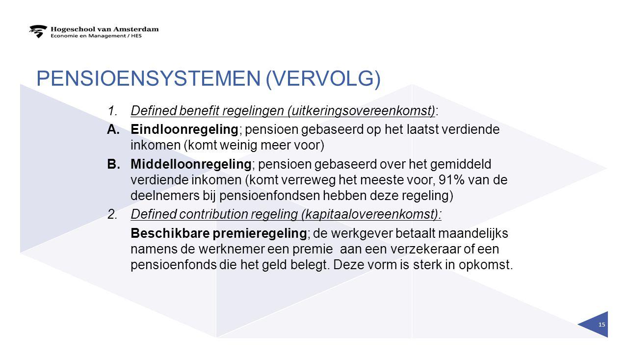PENSIOENSYSTEMEN (VERVOLG) 1.Defined benefit regelingen (uitkeringsovereenkomst): A.Eindloonregeling; pensioen gebaseerd op het laatst verdiende inkom