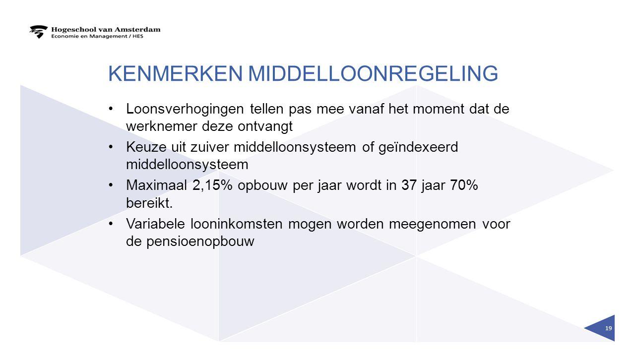 KENMERKEN MIDDELLOONREGELING Loonsverhogingen tellen pas mee vanaf het moment dat de werknemer deze ontvangt Keuze uit zuiver middelloonsysteem of geï
