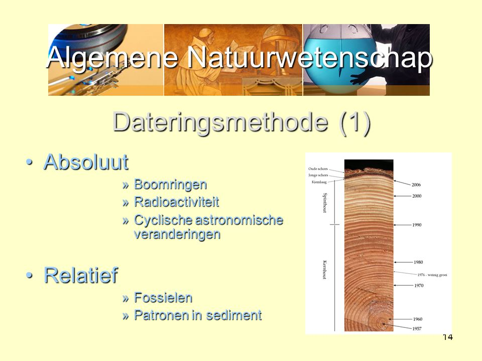 Algemene Natuurwetenschap 14 Dateringsmethode (1) AbsoluutAbsoluut »Boomringen »Radioactiviteit »Cyclische astronomische veranderingen RelatiefRelatie