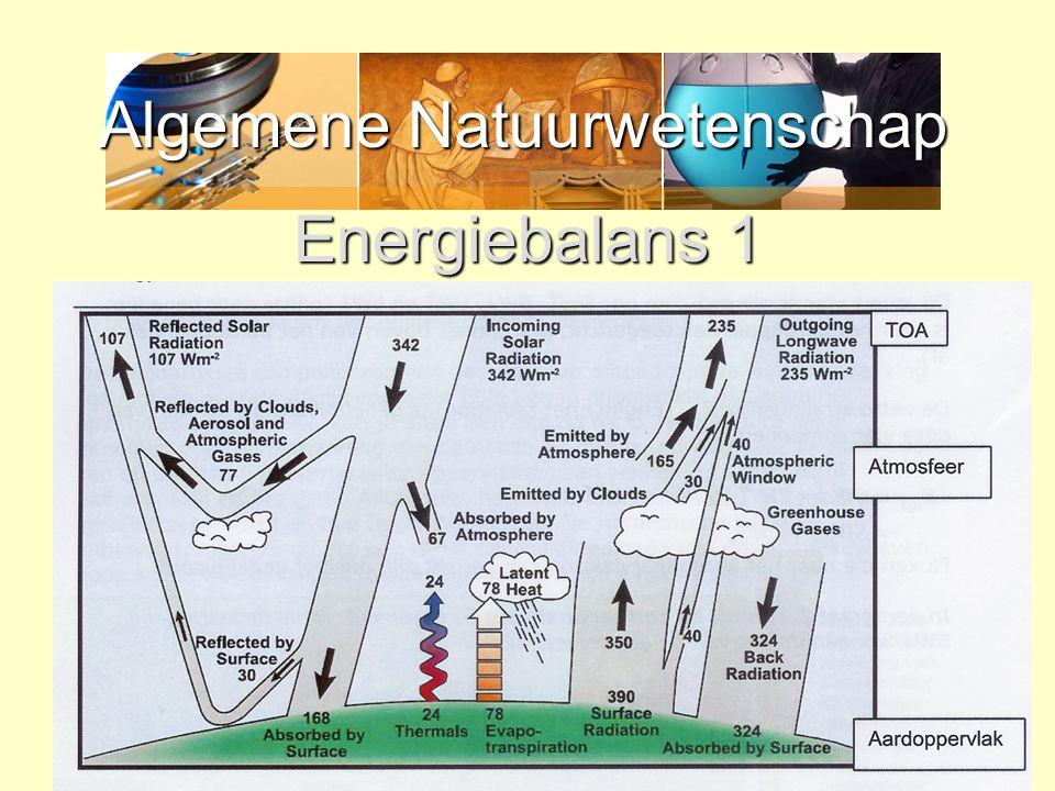 4 Energiebalans 1