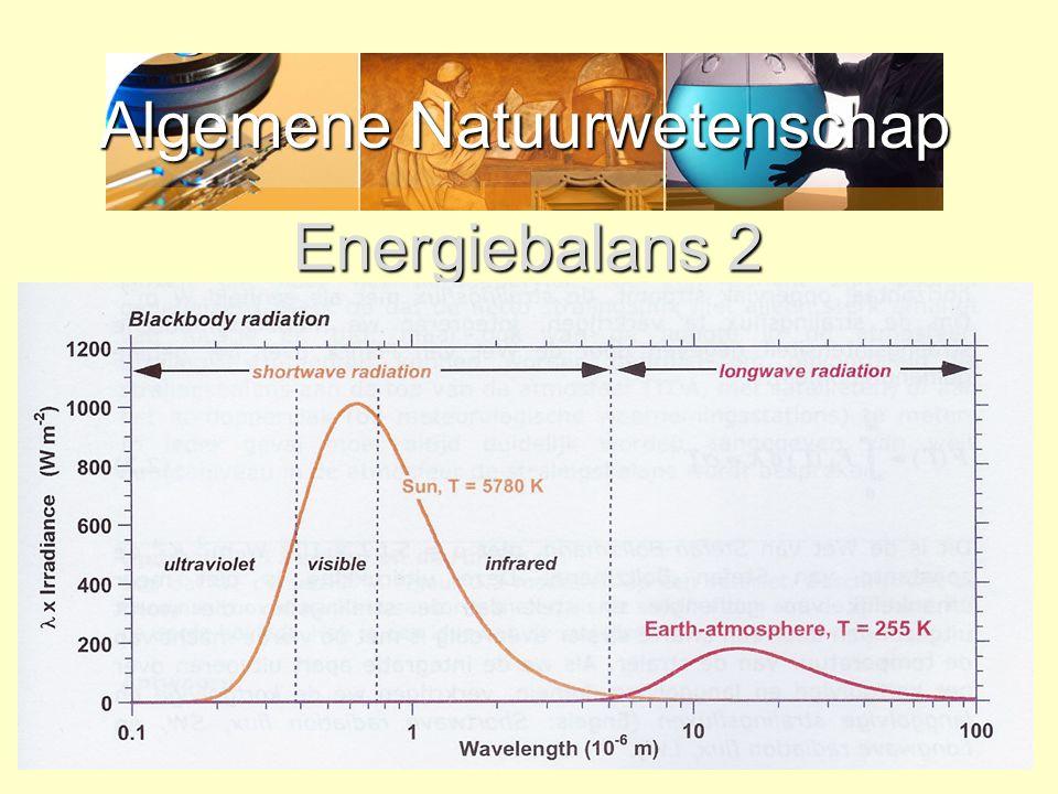 Algemene Natuurwetenschap 5 Energiebalans 2