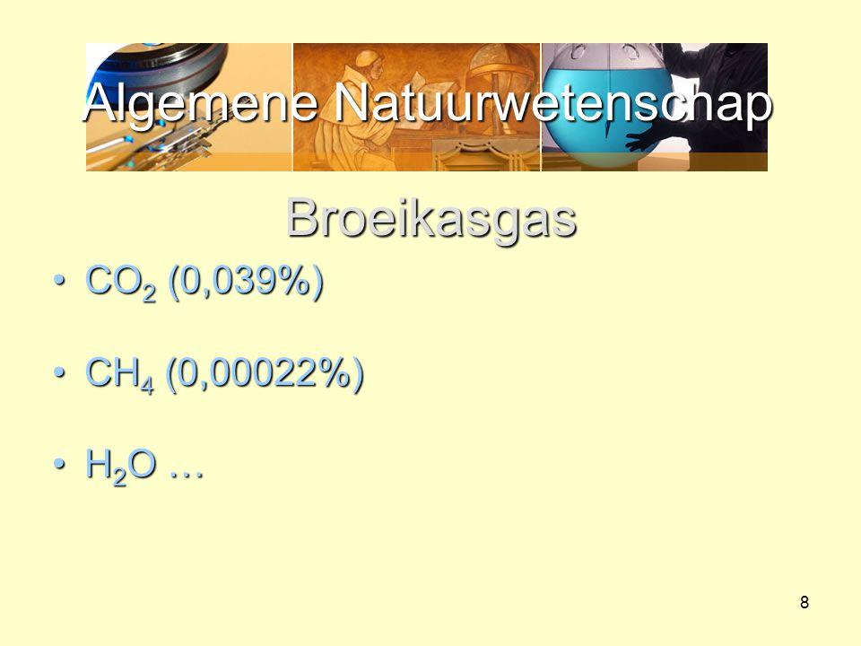 Algemene Natuurwetenschap 8 Broeikasgas CO 2 (0,039%)CO 2 (0,039%) CH 4 (0,00022%)CH 4 (0,00022%) H 2 O …H 2 O …