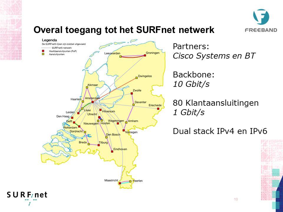 9 Test bed onderzoeksonderwerpen Mate en manier van gebruik van wireless access Seamless handovers Transparant 'roamen' nieuwe wireless technieken (802.11g etc) Mobile IP (IPv4 en IPv6) IPv6 DIAMETER