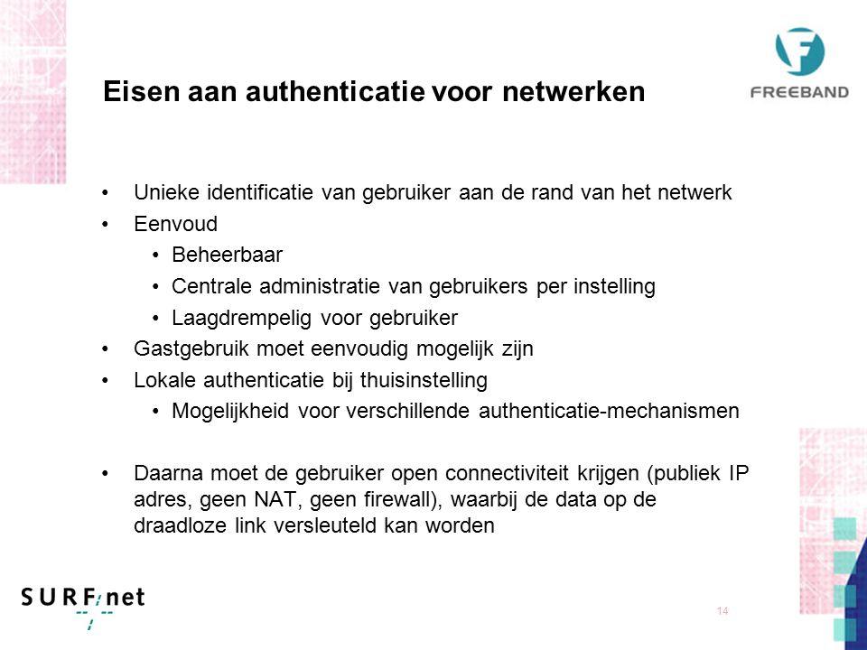 13 Oplossingen 802.1X Inloggen gebeurt op 'laag 2' VPN Eerst inloggen op het netwerk, dan met VPN software inloggen Mobile IP Eén IP-adres waar je ook bent Web-based Gateway Eerst inloggen op een Webpagina