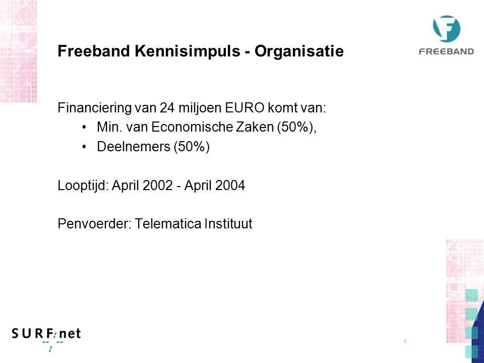 3 Freeband Kennisimpuls - Missie en visie Stimulering van innovatie in en migratie naar nieuwe telecommunicatie netwerken in Nederland. De gebruiker s
