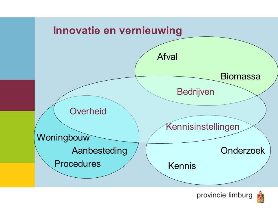 Innovatie en vernieuwing Afval Overheid Bedrijven Kennisinstellingen Biomassa Woningbouw Procedures AanbestedingOnderzoek Kennis