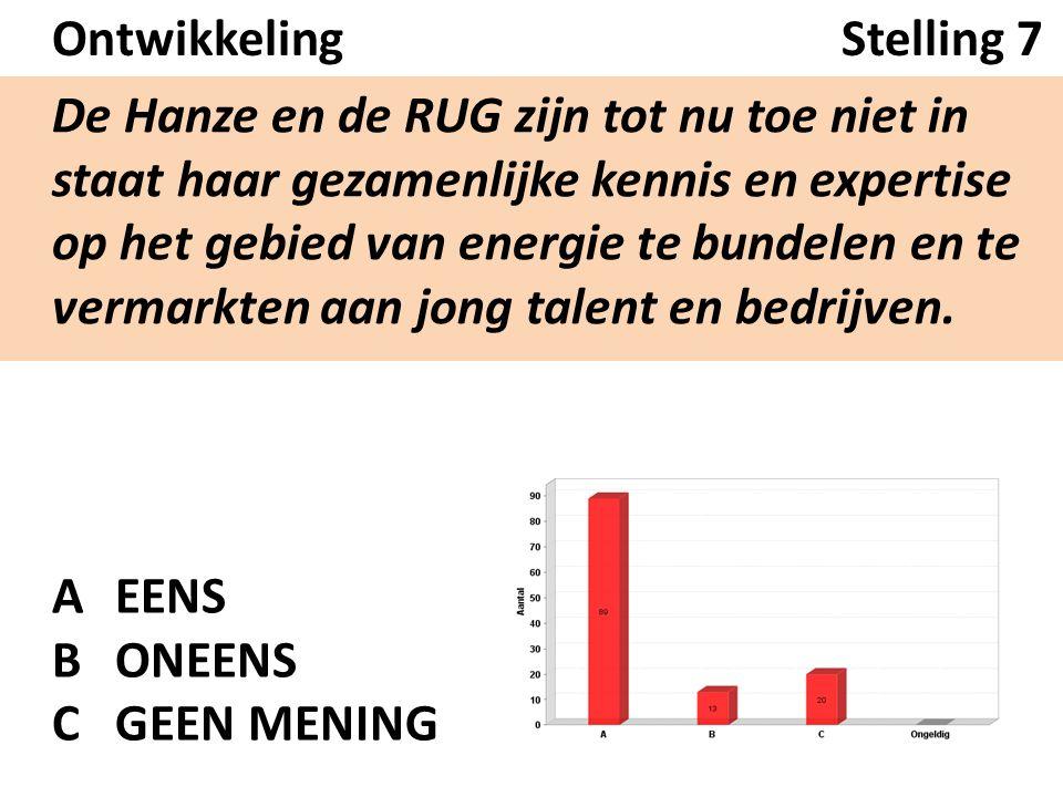 De Hanze en de RUG zijn tot nu toe niet in staat haar gezamenlijke kennis en expertise op het gebied van energie te bundelen en te vermarkten aan jong talent en bedrijven.