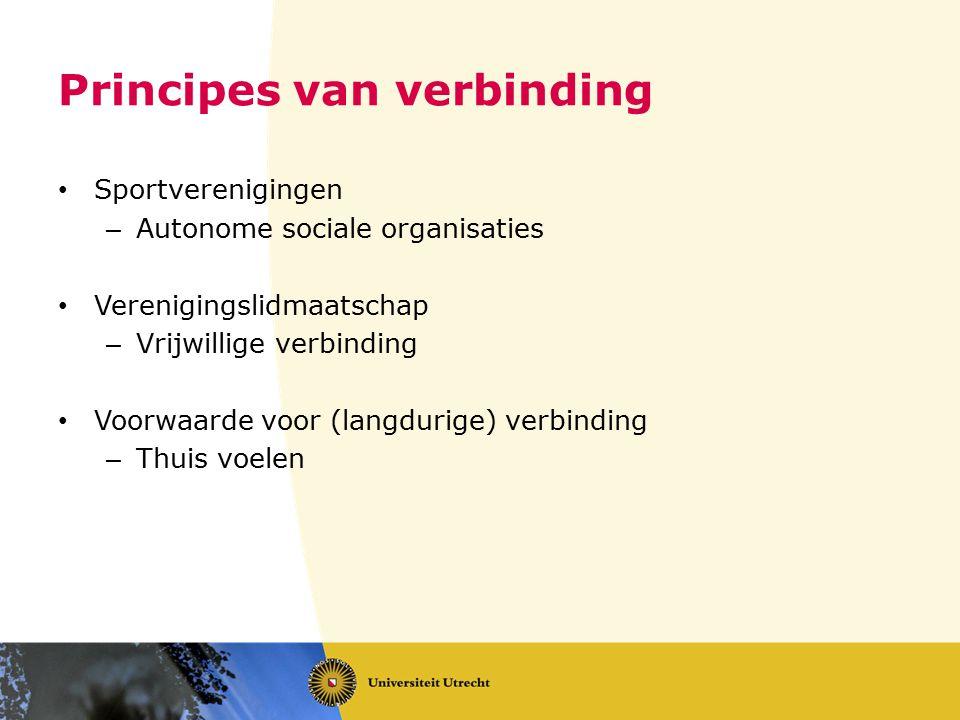 Principes van verbinding Sportverenigingen – Autonome sociale organisaties Verenigingslidmaatschap – Vrijwillige verbinding Voorwaarde voor (langdurig