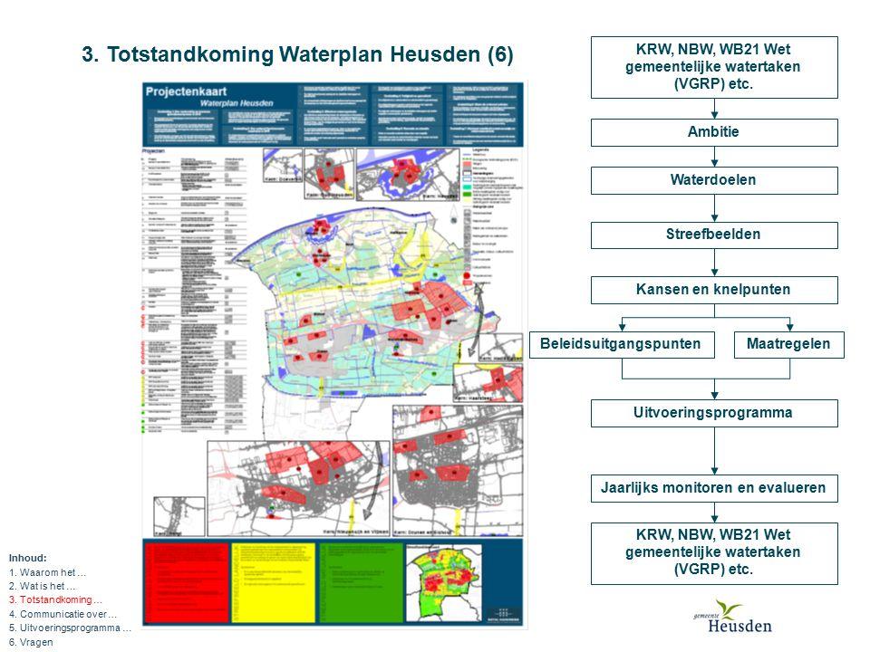 3. Totstandkoming Waterplan Heusden (6) KRW, NBW, WB21 Wet gemeentelijke watertaken (VGRP) etc. Waterdoelen Streefbeelden Kansen en knelpunten Beleids