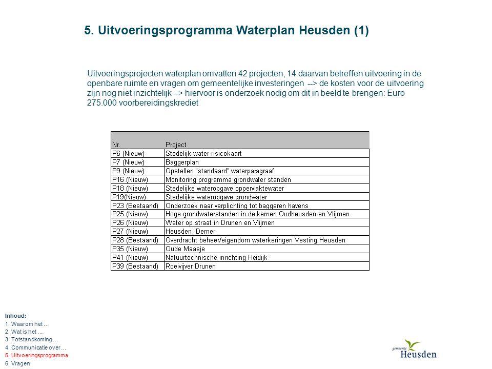 5. Uitvoeringsprogramma Waterplan Heusden (1) Inhoud: 1. Waarom het … 2. Wat is het … 3. Totstandkoming … 4. Communicatie over … 5. Uitvoeringsprogram