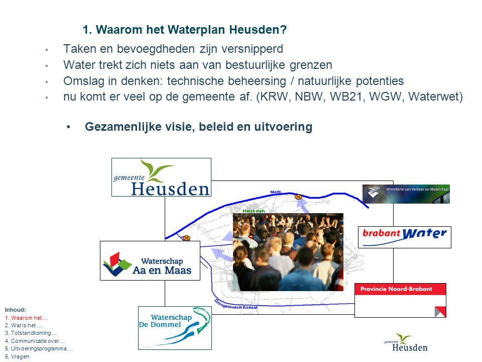 Waterplan = parapluplan 2.Wat is het Waterplan Heusden.