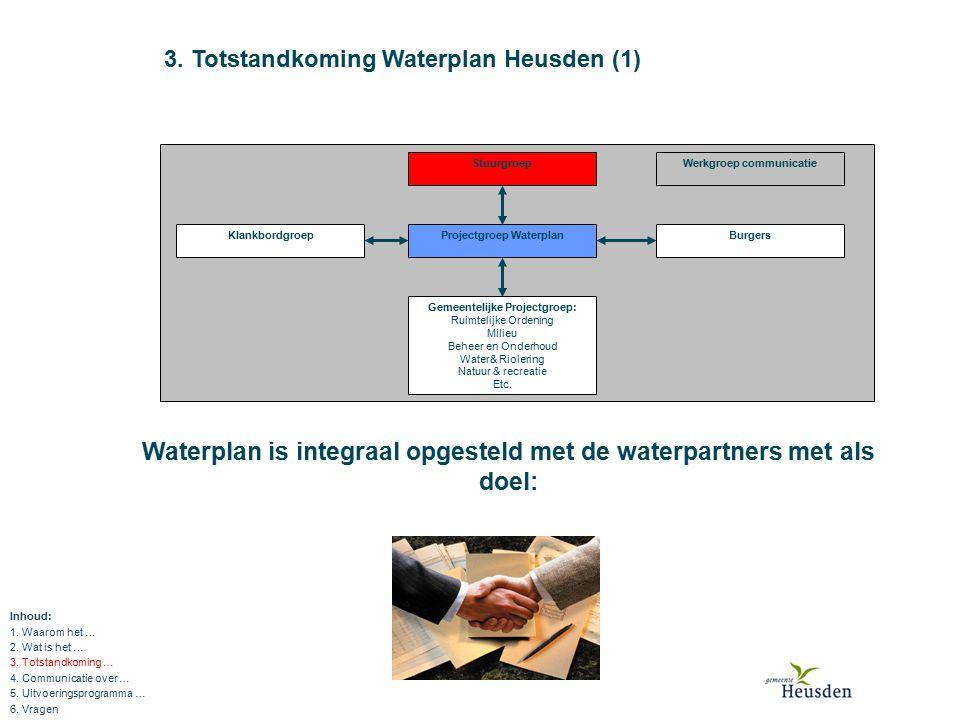 3. Totstandkoming Waterplan Heusden (1) Inhoud: 1. Waarom het … 2. Wat is het … 3. Totstandkoming … 4. Communicatie over … 5. Uitvoeringsprogramma … 6