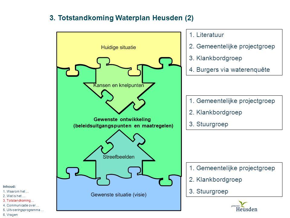 3. Totstandkoming Waterplan Heusden (2) 1. Gemeentelijke projectgroep 2. Klankbordgroep 3. Stuurgroep Gewenste ontwikkeling (beleidsuitgangspunten en