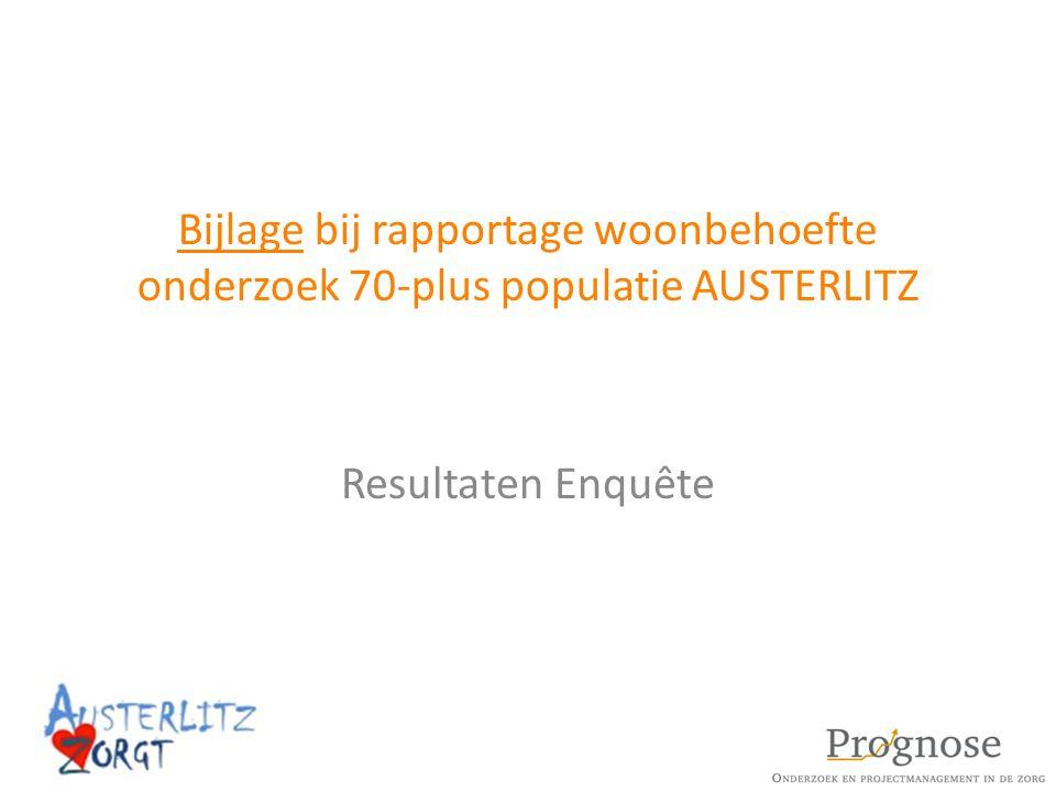 Bijlage bij rapportage woonbehoefte onderzoek 70-plus populatie AUSTERLITZ 1 Resultaten Enquête
