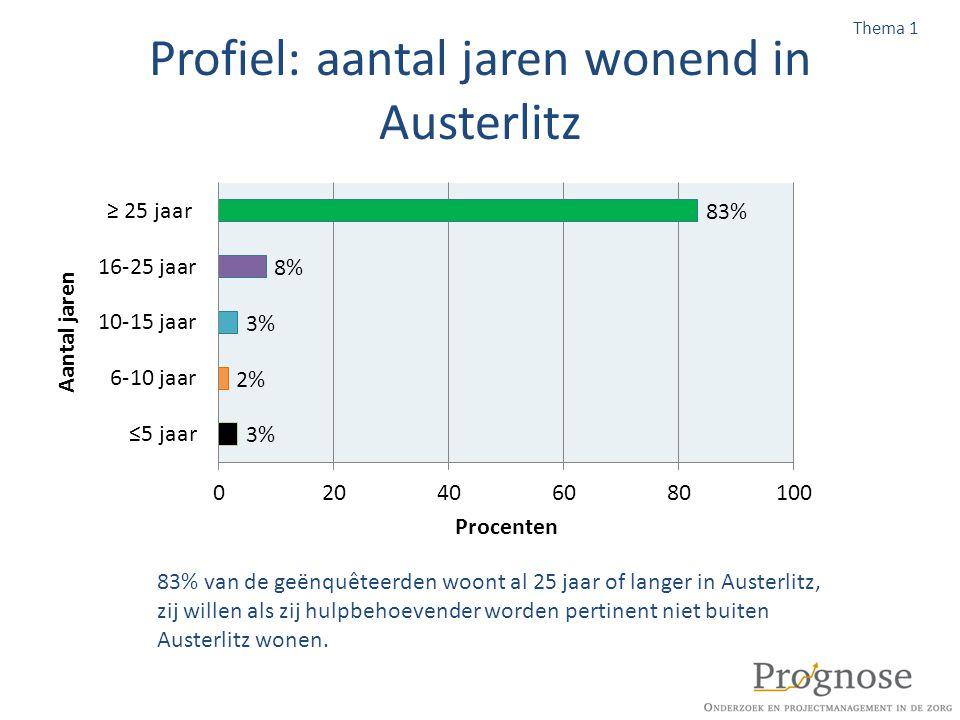 Profiel: aantal jaren wonend in Austerlitz 83% van de geënquêteerden woont al 25 jaar of langer in Austerlitz, zij willen als zij hulpbehoevender word